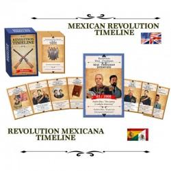 Timeline - Revolución Mexicana